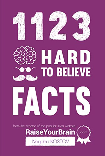 1123 Hard To Believe Facts (Kindle Edition) by Nayden Kostov
