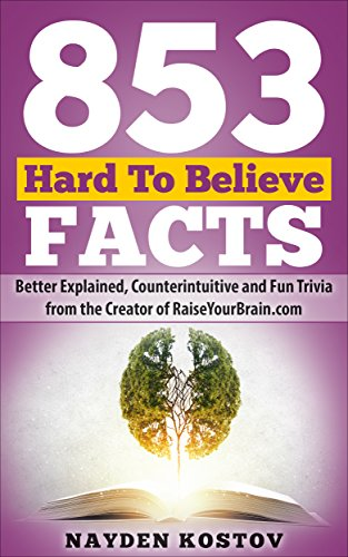 853 Hard To Believe Facts (Kindle Edition) by Nayden Kostov