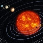 Fun Facts About The Sun – What Are Some Interesting Facts About The Sun?